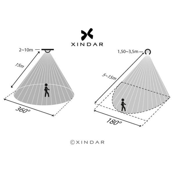 detector-movimiento-integrar-alta-frecuencia-microondas-12v-24v-xindar-pictos2