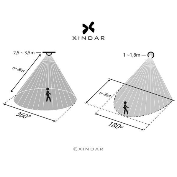 portalampara-superficie-e27-detector-movimiento-holdir-xindar-pictos2