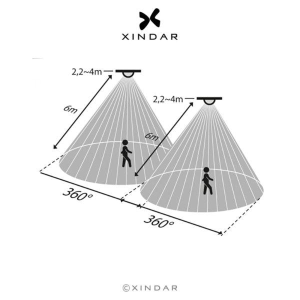 Detector-movimiento-doble-integracion-techo-pir-sekkyur-in-duo-xindar-pictos2
