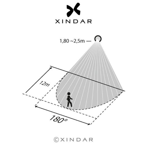 mini-detector-movimiento-pared-pir-sekkuyr-nano-artik-xindar-pictos2